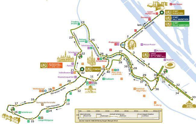 plan marathon