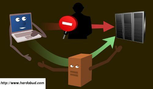 contourner la censure sur le web