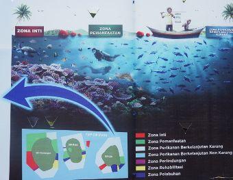 snorkeling indonesie