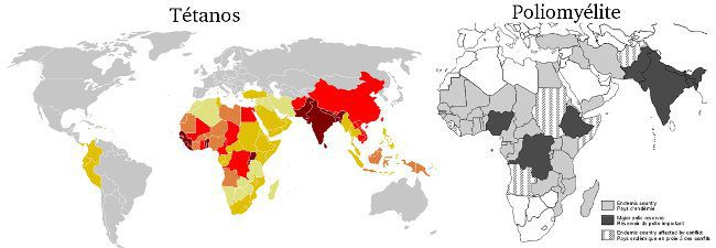 vaccin tetanos polyomyelite