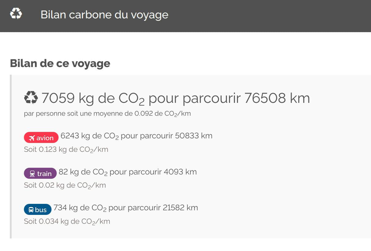 a-contresens-bilan-carbone