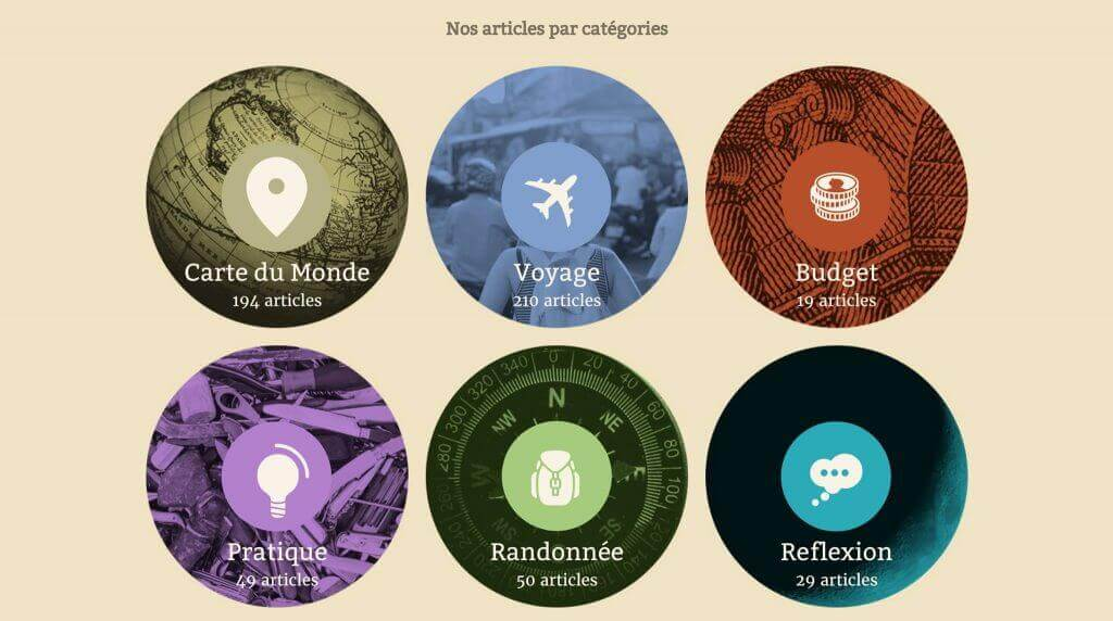 home page novo-monde categories