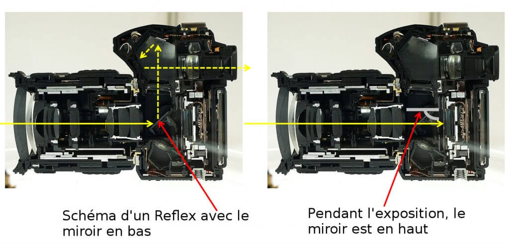schema d'un appareil photo reflex