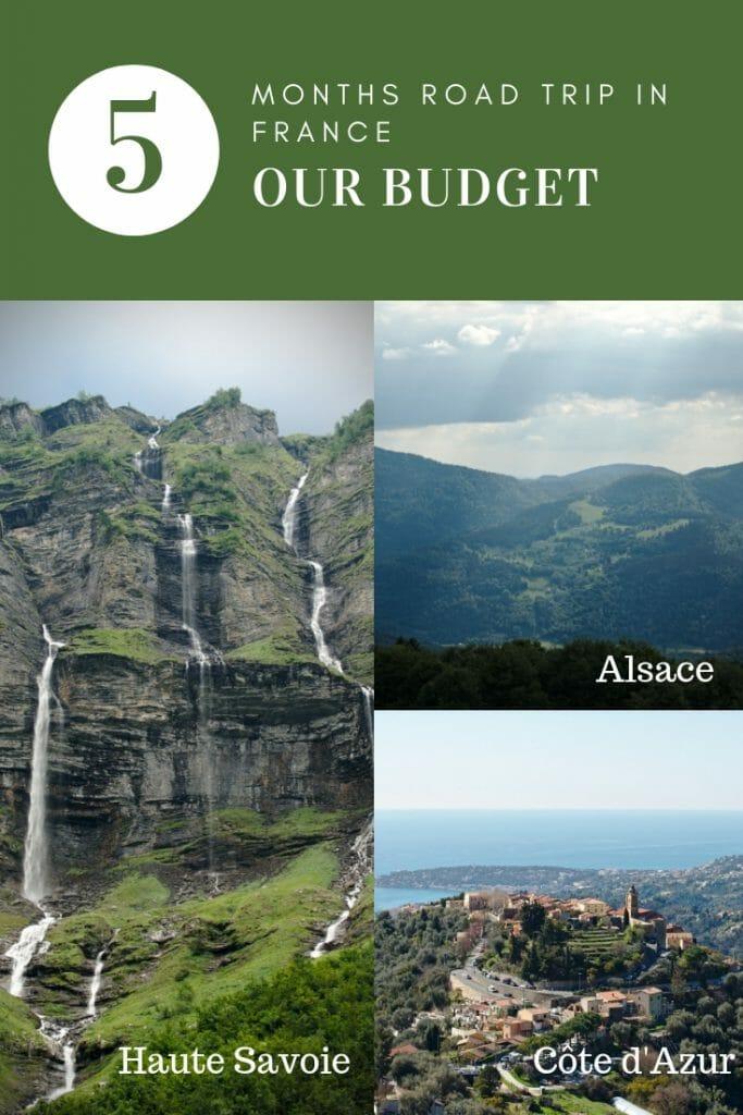 travel budget france