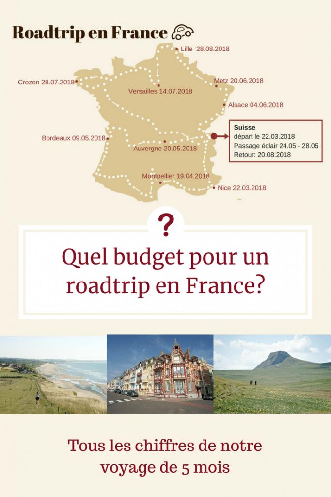 Quel budget pour un roadtrip en France_