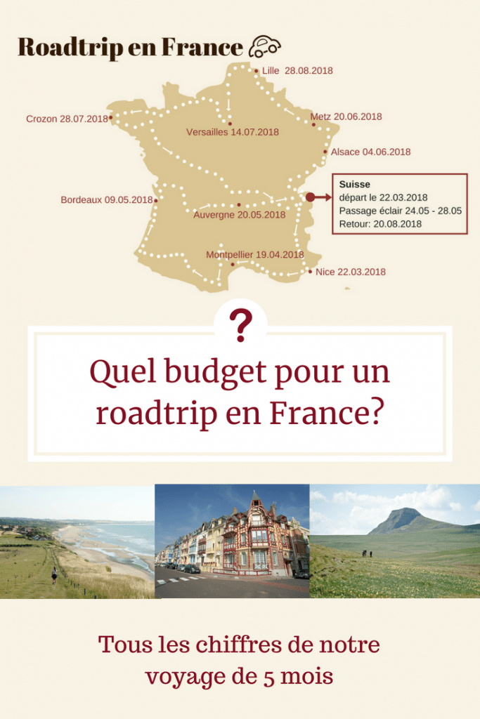 Quel budget pour un roadtrip en France_