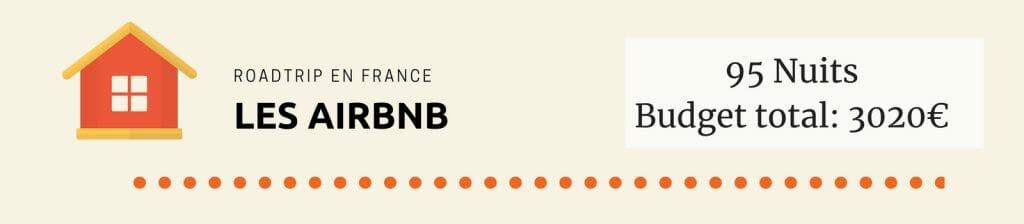 budget airbnb en France