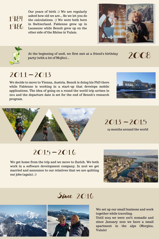 swiss travel blog